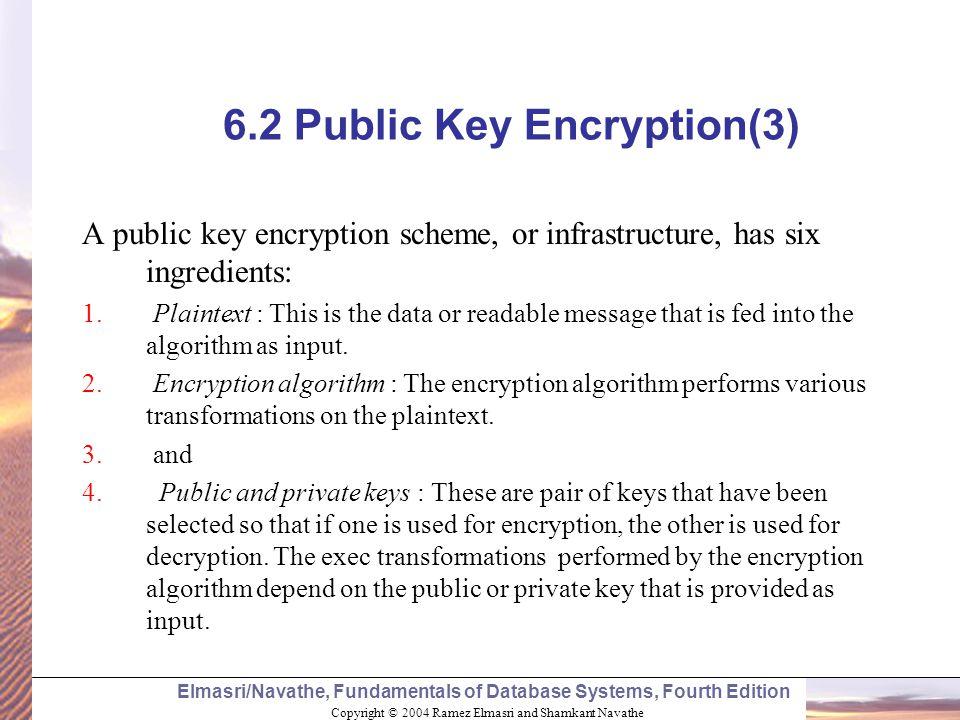 6.2 Public Key Encryption(3)