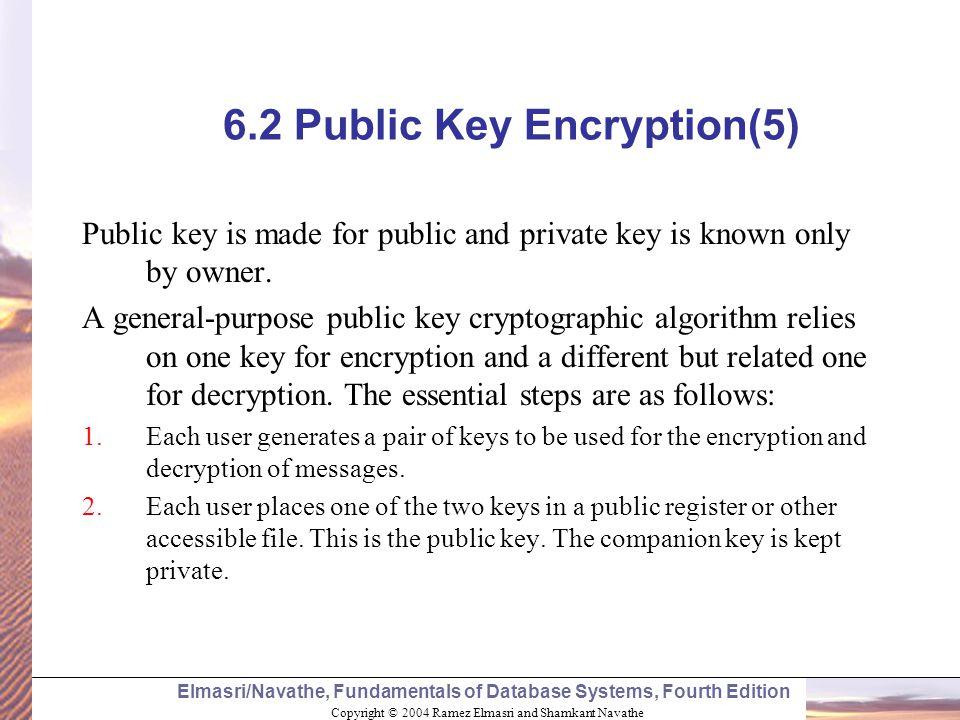 6.2 Public Key Encryption(5)