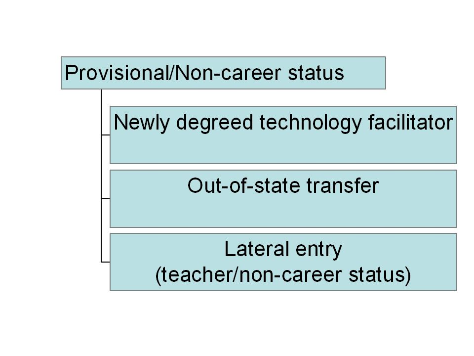 Under NC GS-115C-333 provisional or non-career status is defined as:
