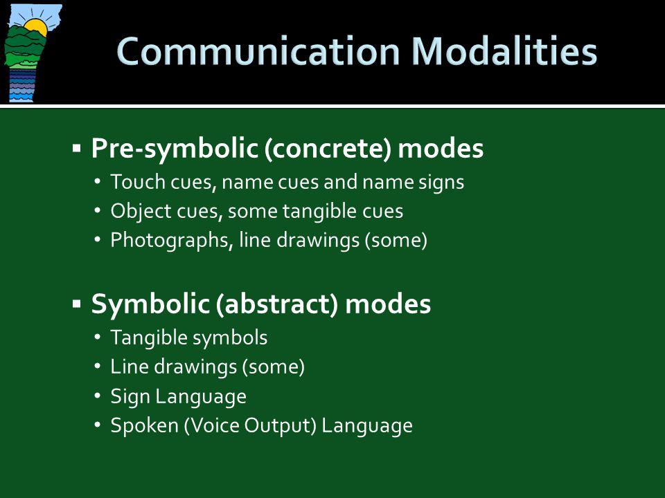 Communication Modalities
