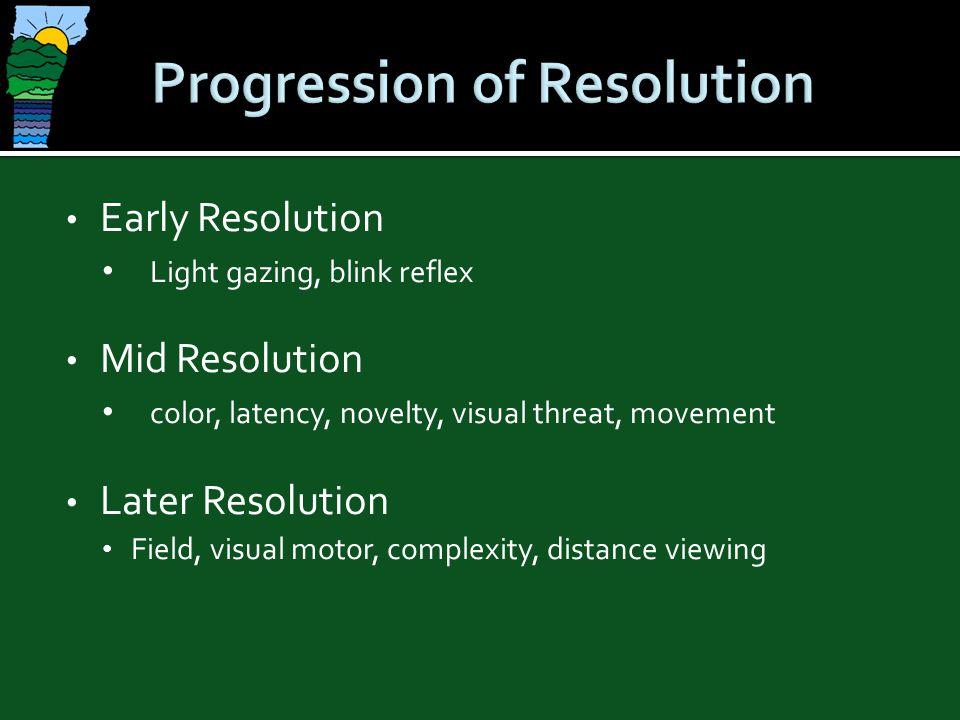 Progression of Resolution
