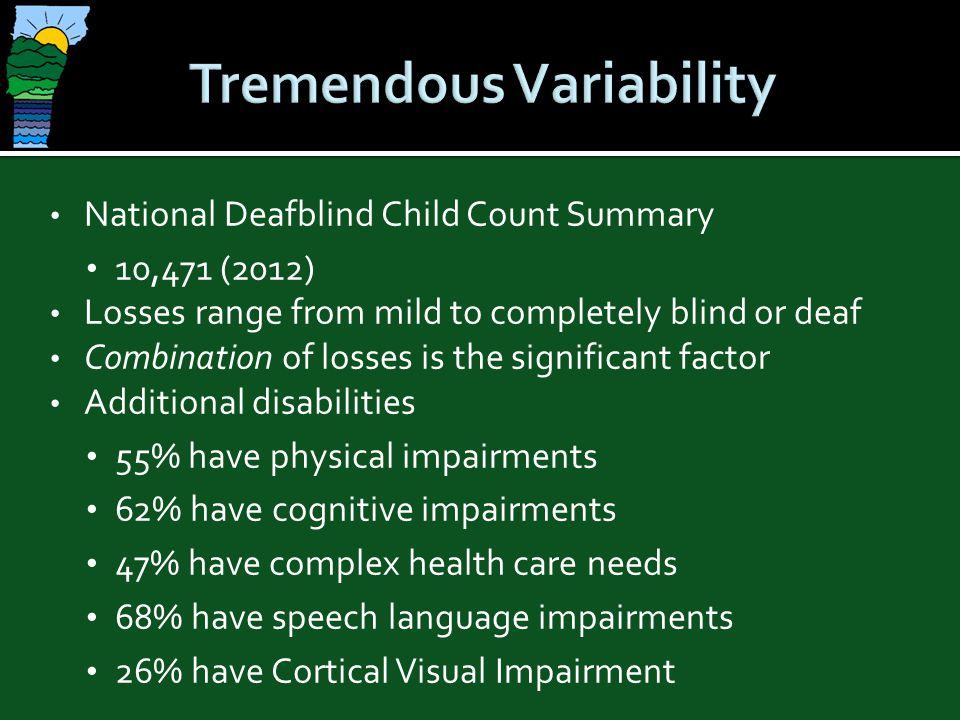 Tremendous Variability