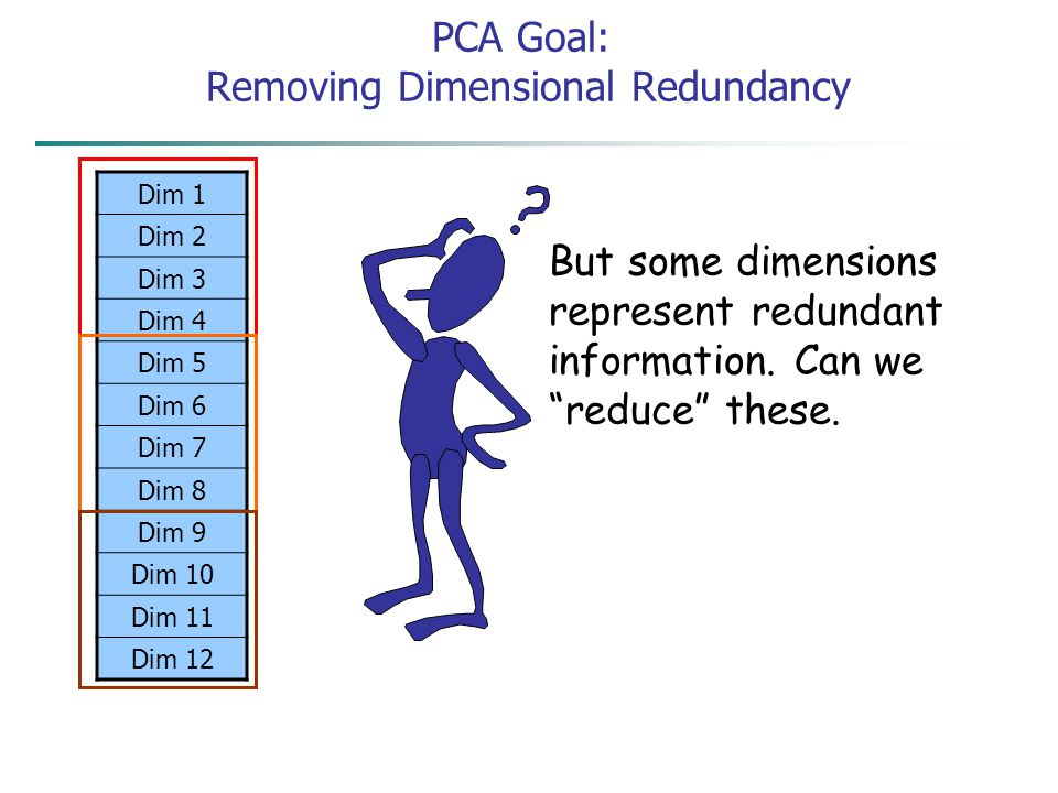 PCA Goal: Removing Dimensional Redundancy