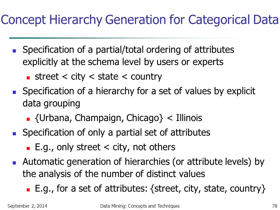 Concept Hierarchy Generation for Categorical Data
