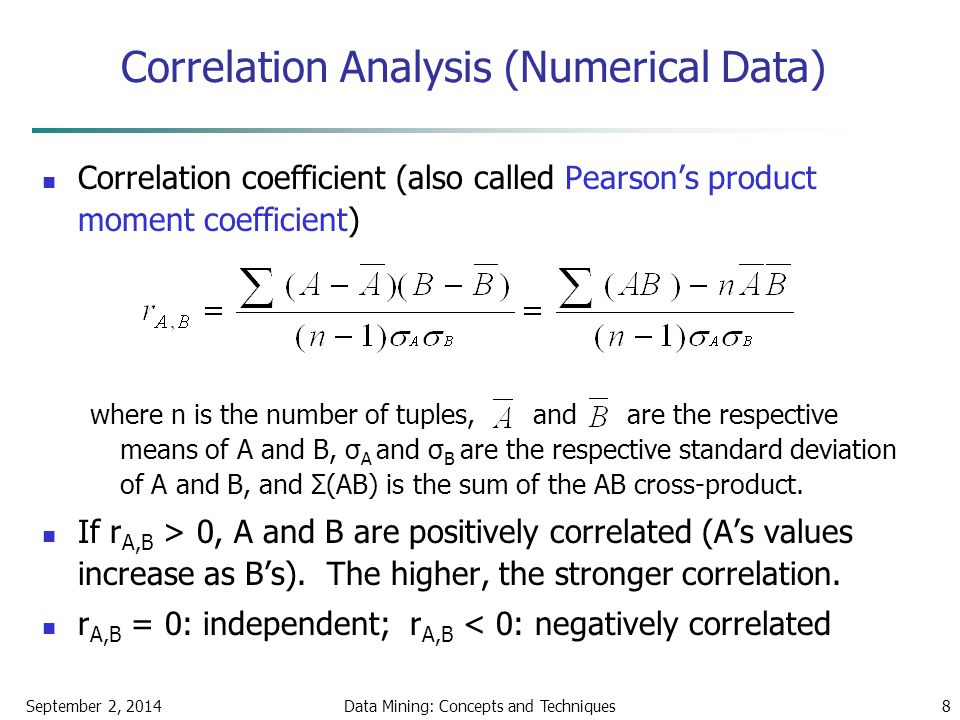 Correlation Analysis (Numerical Data)