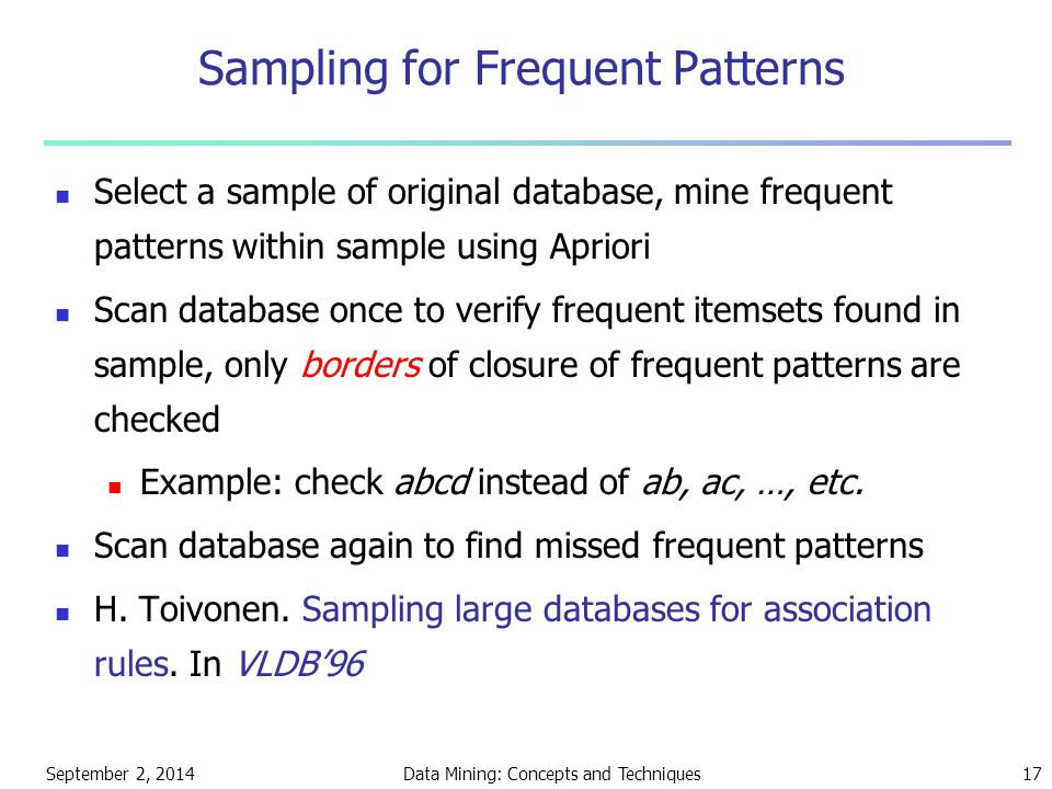 Sampling for Frequent Patterns