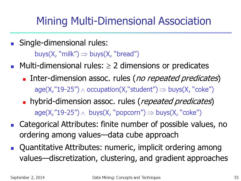 Mining Multi-Dimensional Association