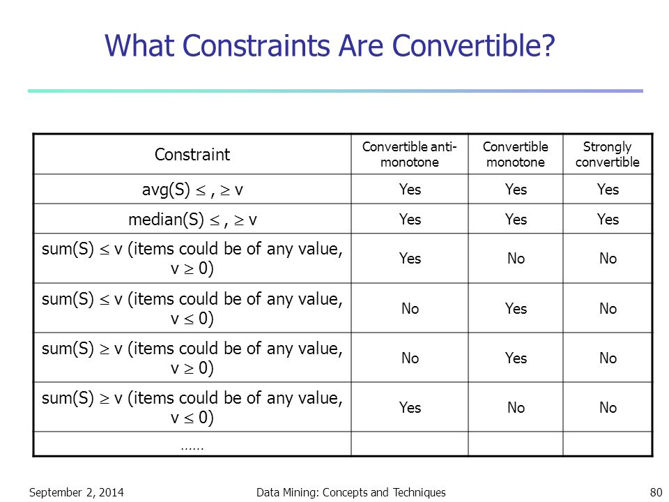 What Constraints Are Convertible