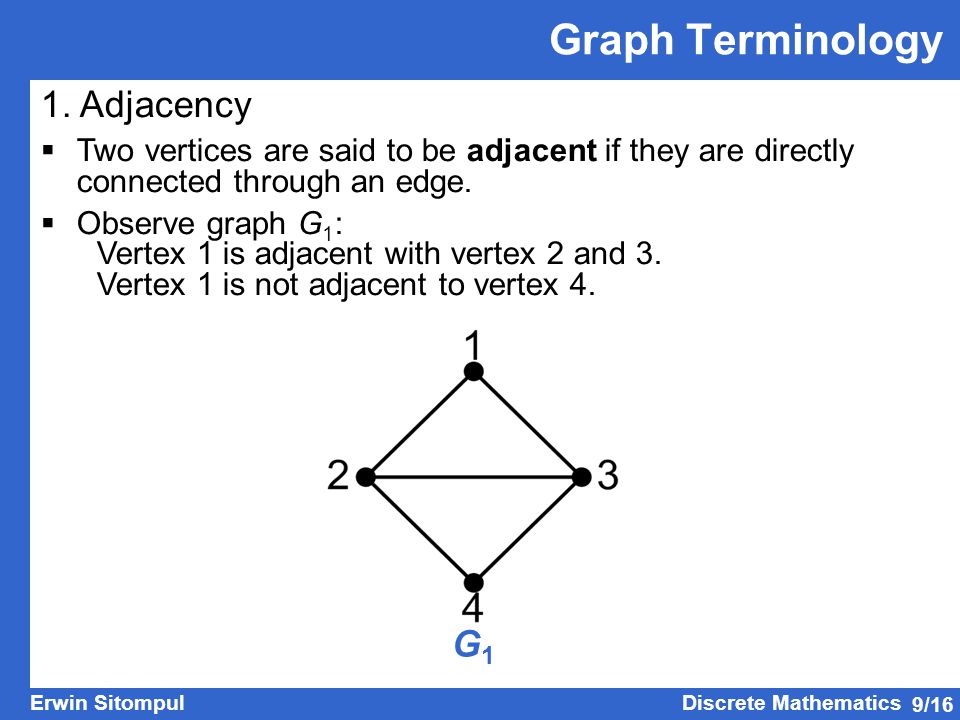 Graph Terminology 1. Adjacency G1