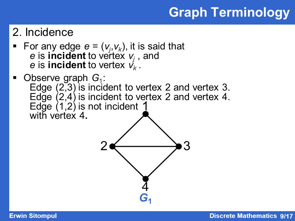 Graph Terminology 2. Incidence G1