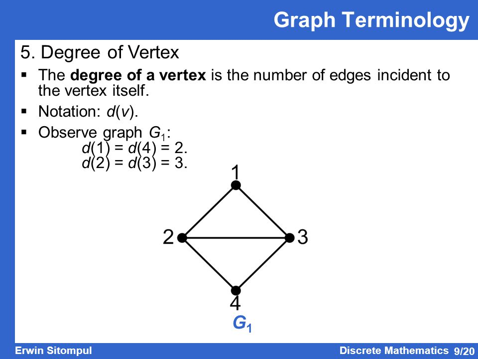 Graph Terminology 5. Degree of Vertex G1