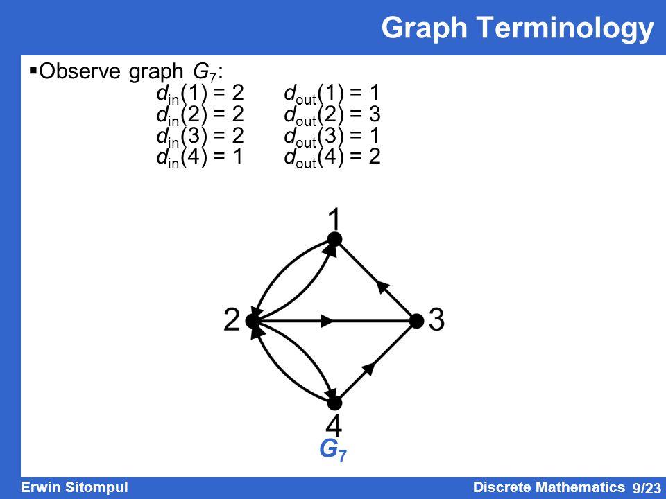 Graph Terminology G7 Observe graph G7: din(1) = 2 dout(1) = 1