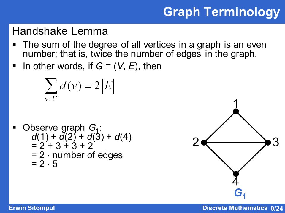 Graph Terminology Handshake Lemma G1