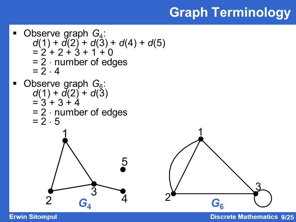 Graph Terminology G4 G6 Observe graph G4: