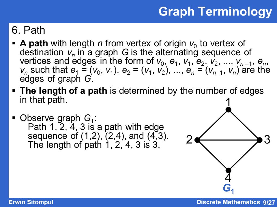 Graph Terminology 6. Path G1