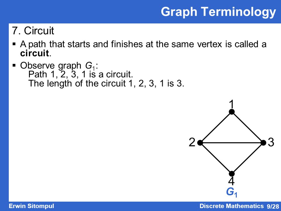 Graph Terminology 7. Circuit G1