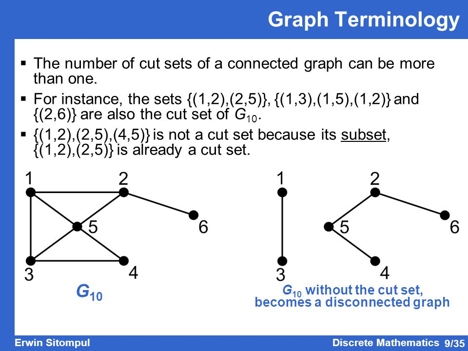 G10 without the cut set, becomes a disconnected graph