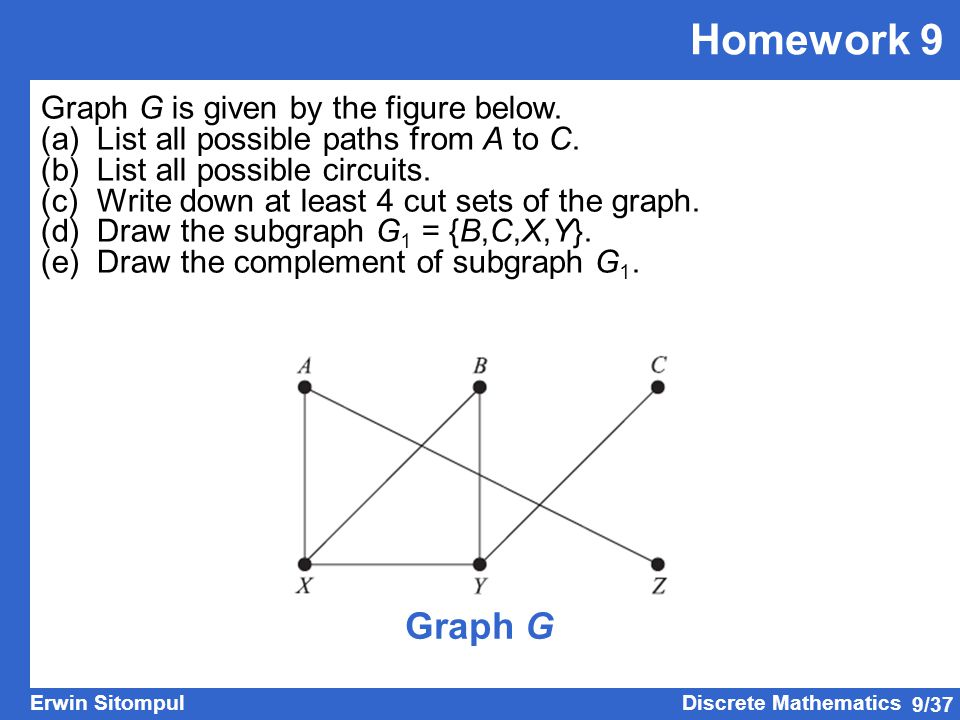 Homework 9 Graph G Graph G is given by the figure below.