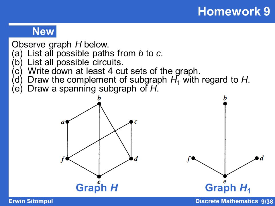 Homework 9 New Graph H Graph H1 Observe graph H below.