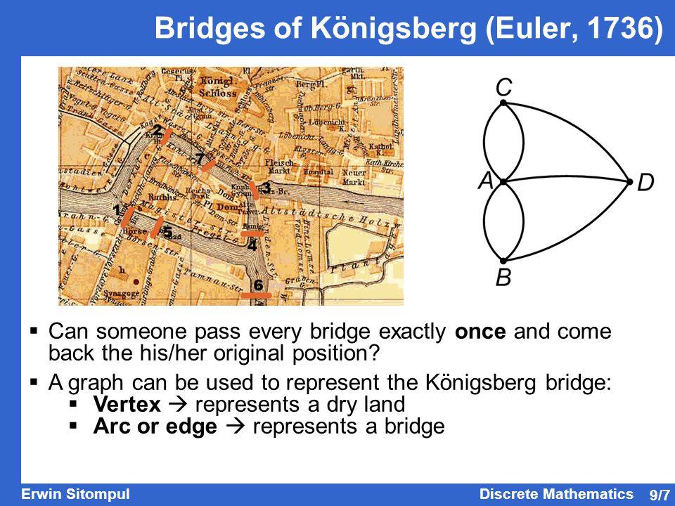 Bridges of Königsberg (Euler, 1736)