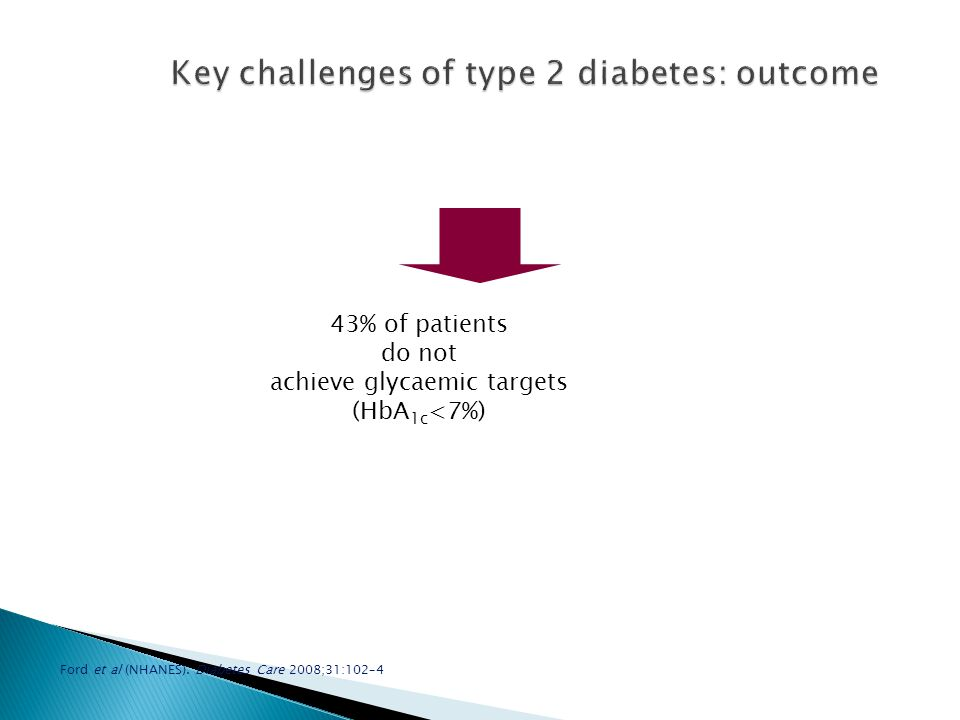 Key challenges of type 2 diabetes: outcome