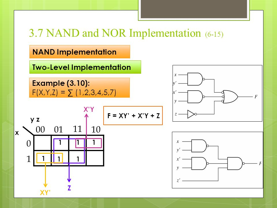 3.7 NAND and NOR Implementation (6-15)