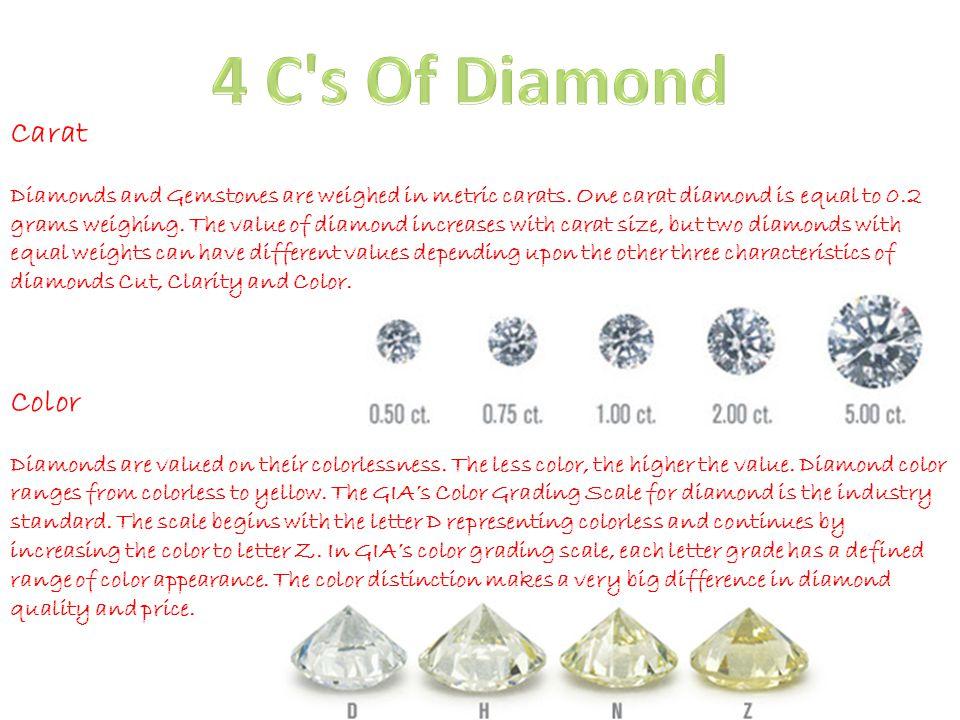 4 C s Of Diamond Carat Color