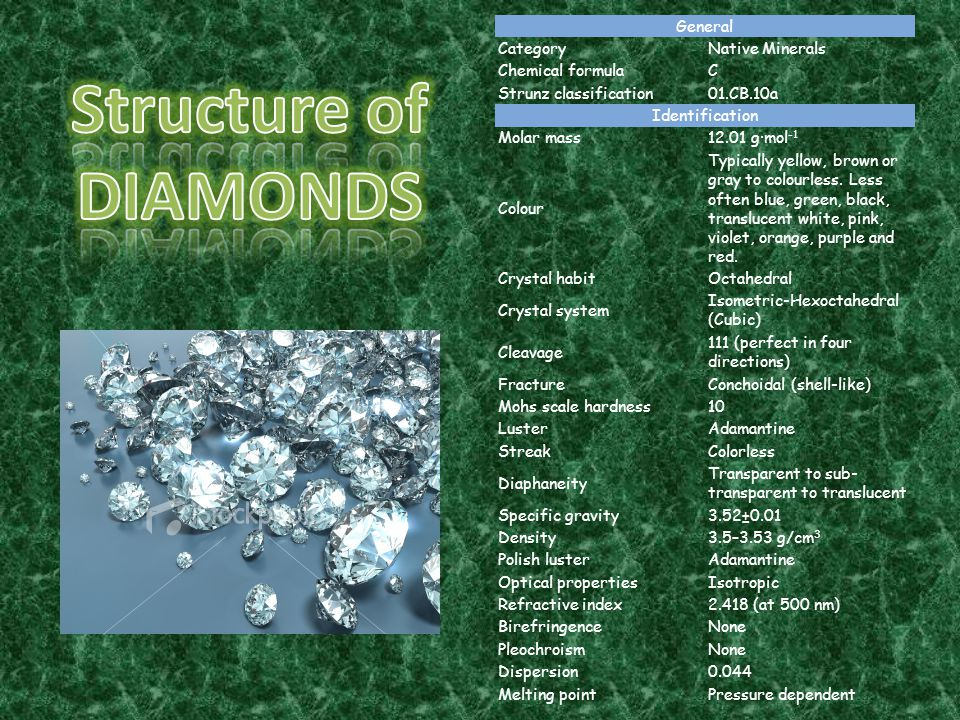 Structure of DIAMONDS General Category Native Minerals