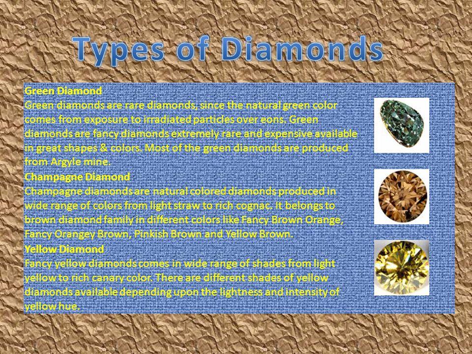 Types of Diamonds Green Diamond