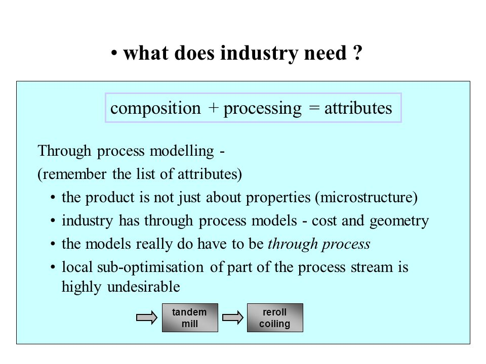what does industry need