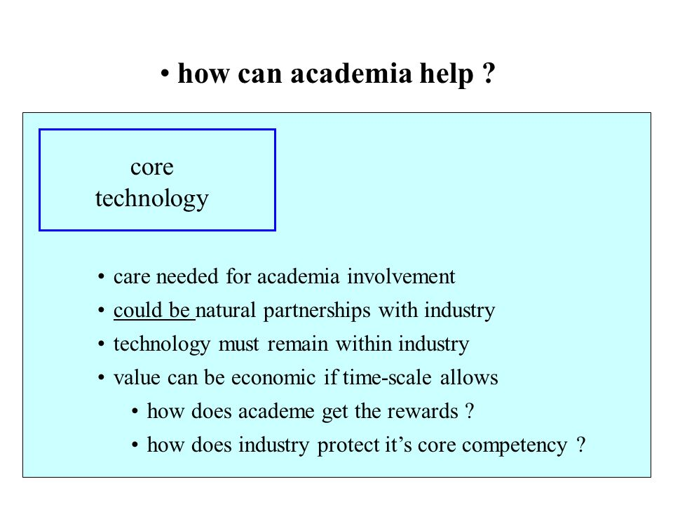 how can academia help core technology