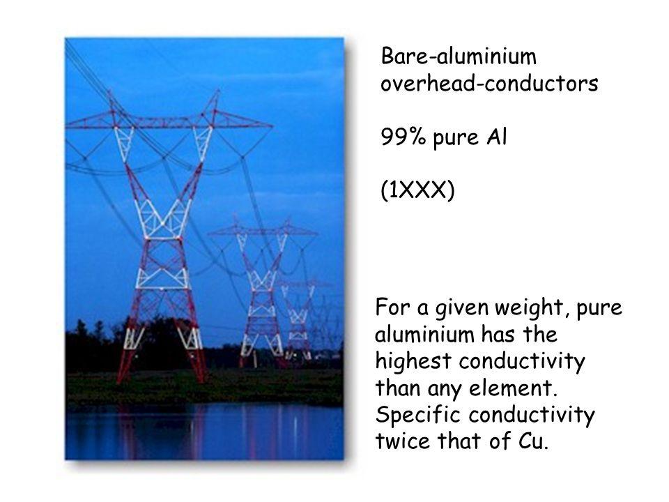 Bare-aluminium overhead-conductors