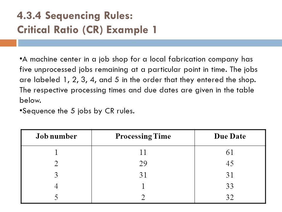4.3.4 Sequencing Rules: Critical Ratio (CR) Example 1