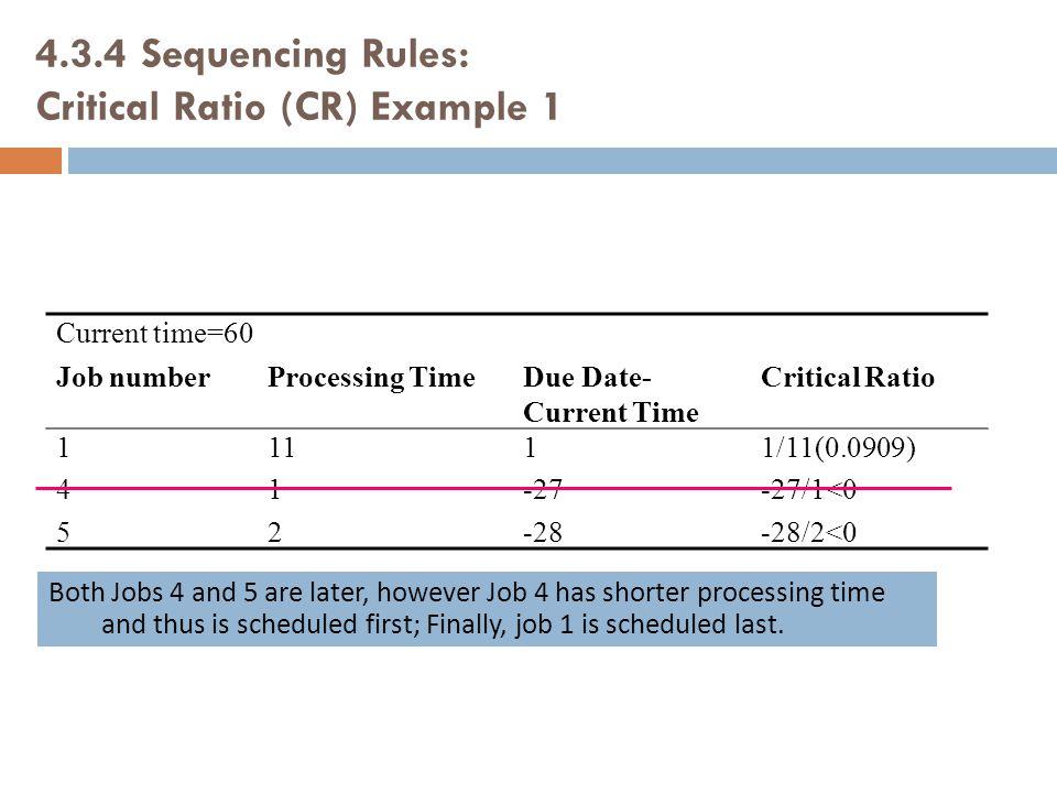Critical Ratio (CR) Example 1