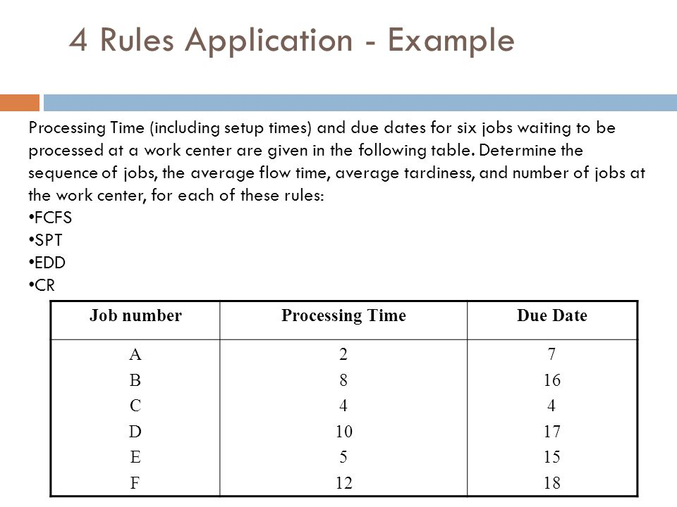 4 Rules Application - Example
