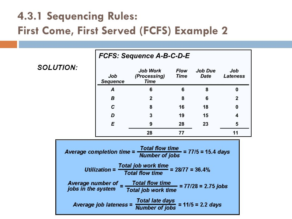 4.3.1 Sequencing Rules: First Come, First Served (FCFS) Example 2