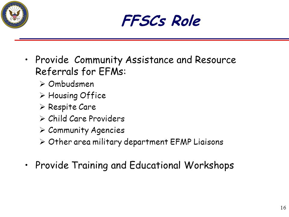 FFSCs Role Provide Community Assistance and Resource Referrals for EFMs: Ombudsmen. Housing Office.