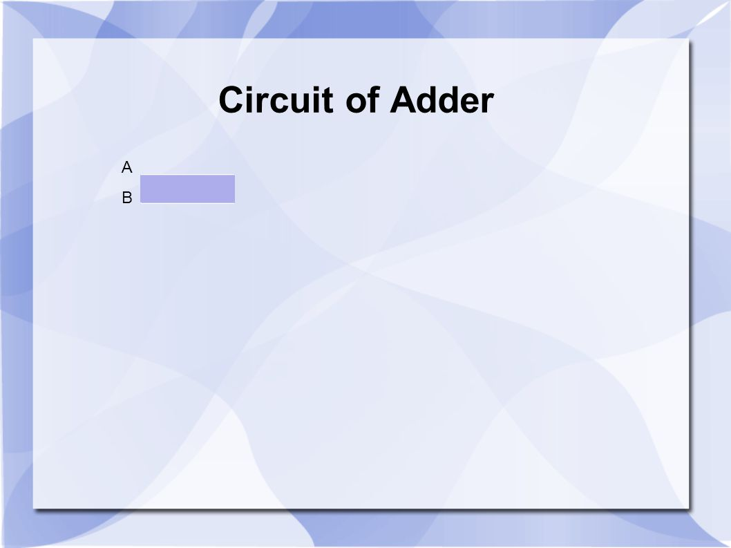 Circuit of Adder A B