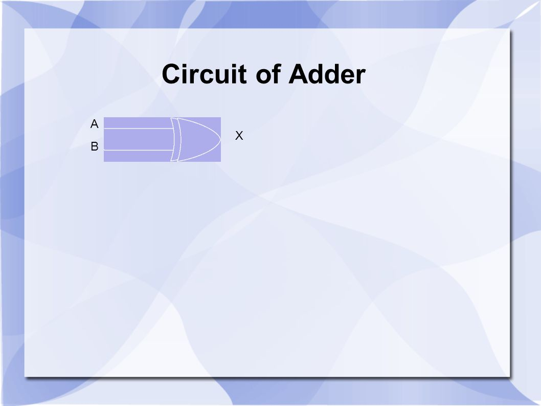 Circuit of Adder A X B