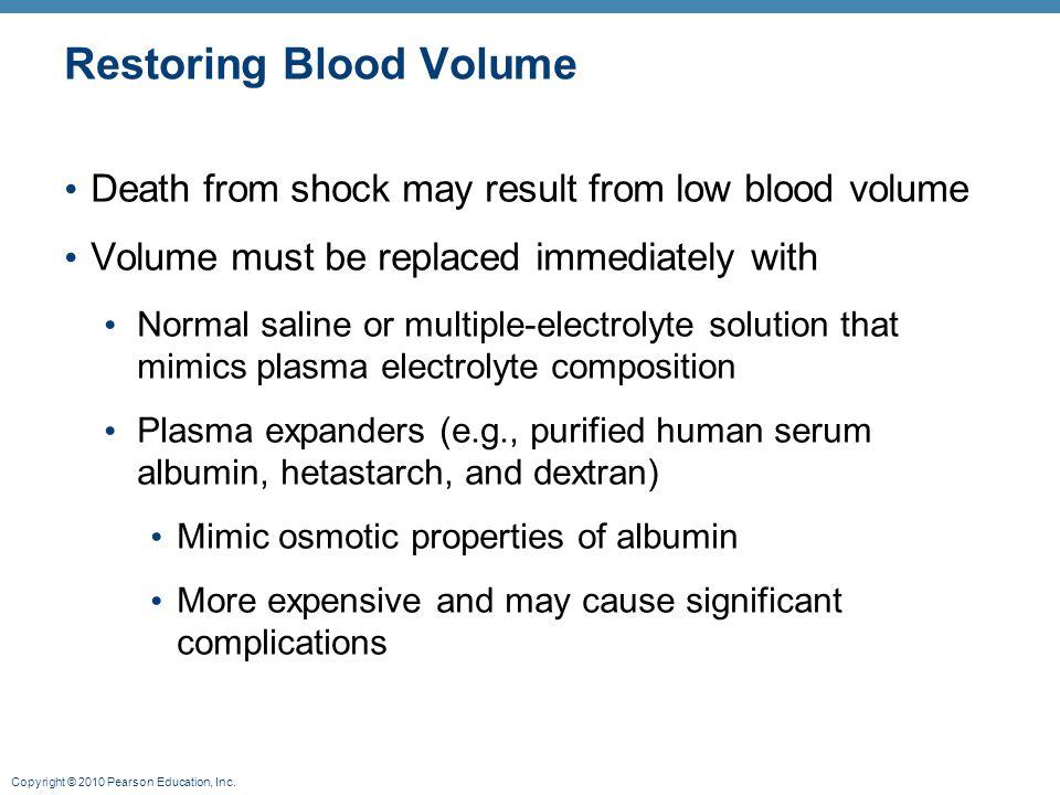 Restoring Blood Volume