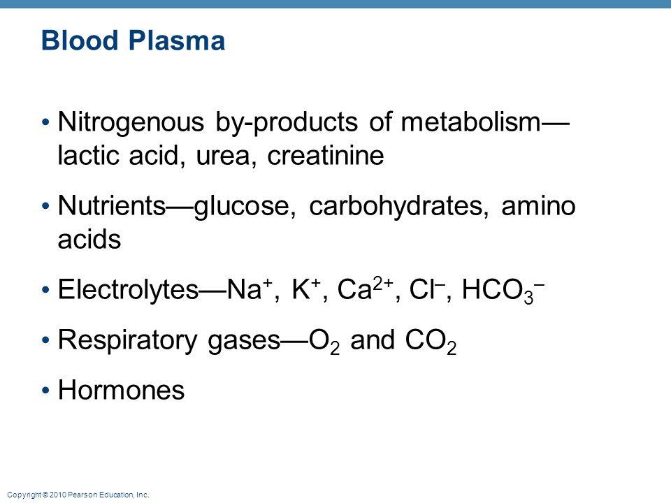 Blood Plasma Nitrogenous by-products of metabolism—lactic acid, urea, creatinine. Nutrients—glucose, carbohydrates, amino acids.