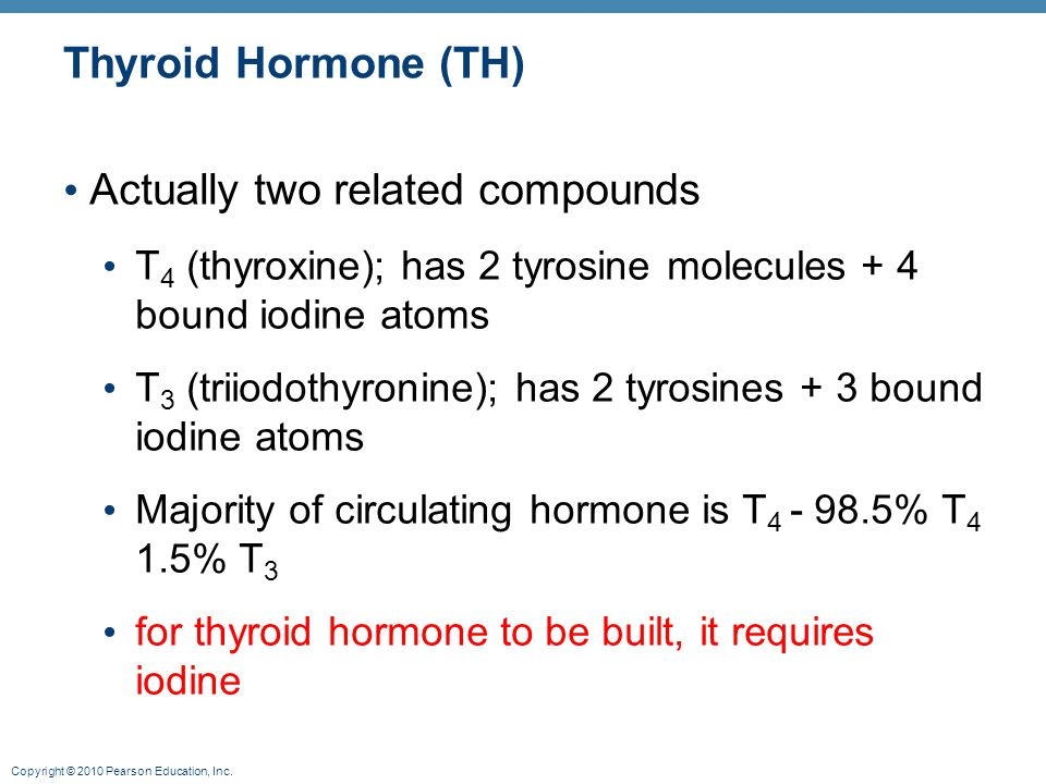 Actually two related compounds
