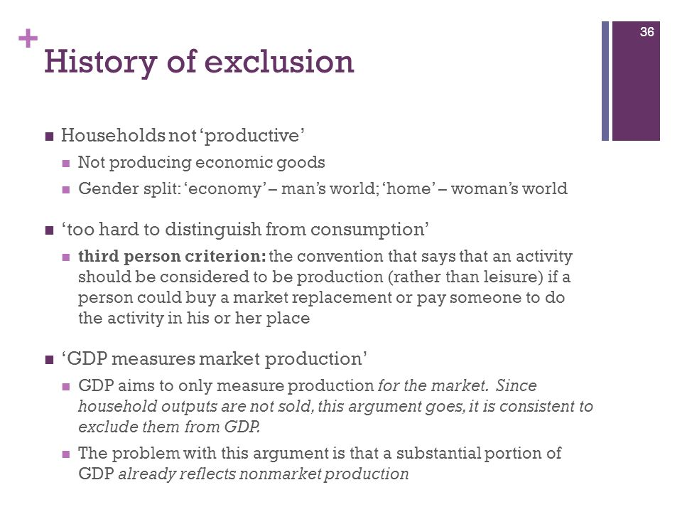 History of exclusion Households not 'productive'