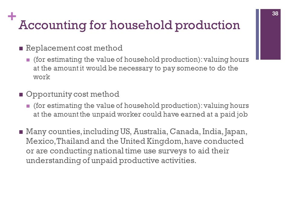 Accounting for household production
