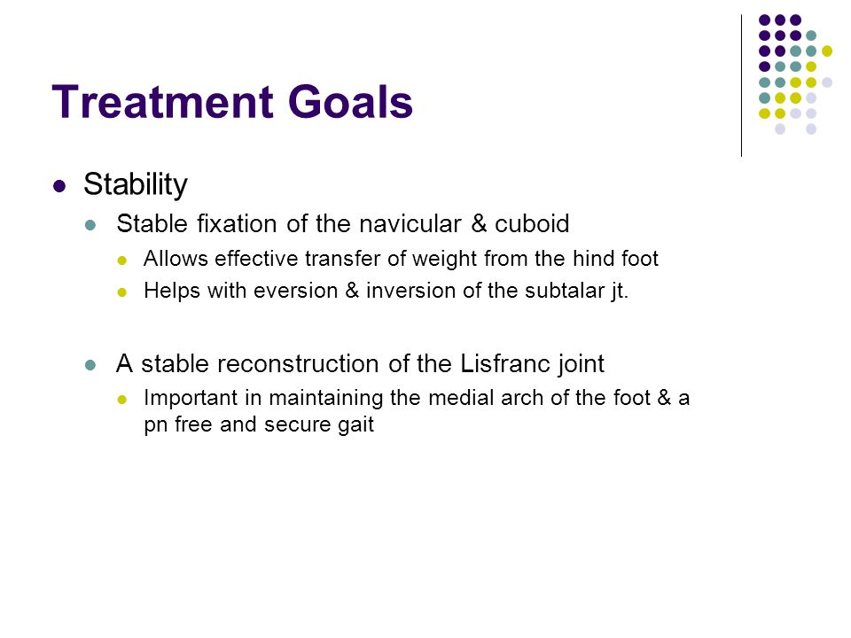 Treatment Goals Stability Stable fixation of the navicular & cuboid