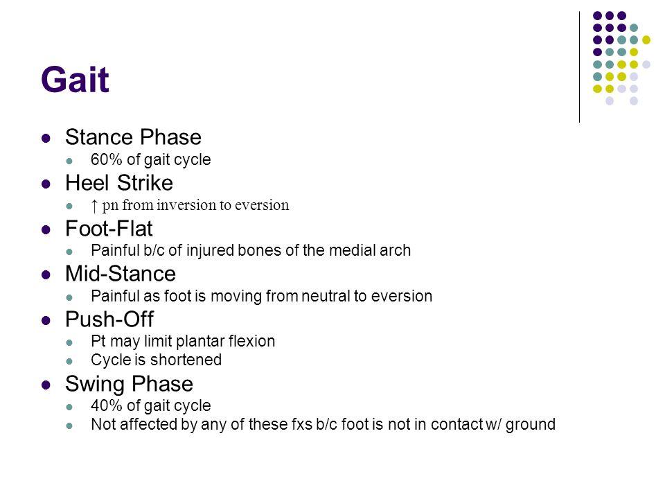 Gait Stance Phase Heel Strike Foot-Flat Mid-Stance Push-Off
