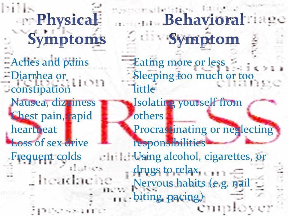 Physical Symptoms Behavioral Symptom