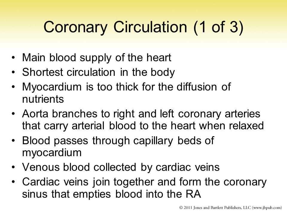 Coronary Circulation (1 of 3)