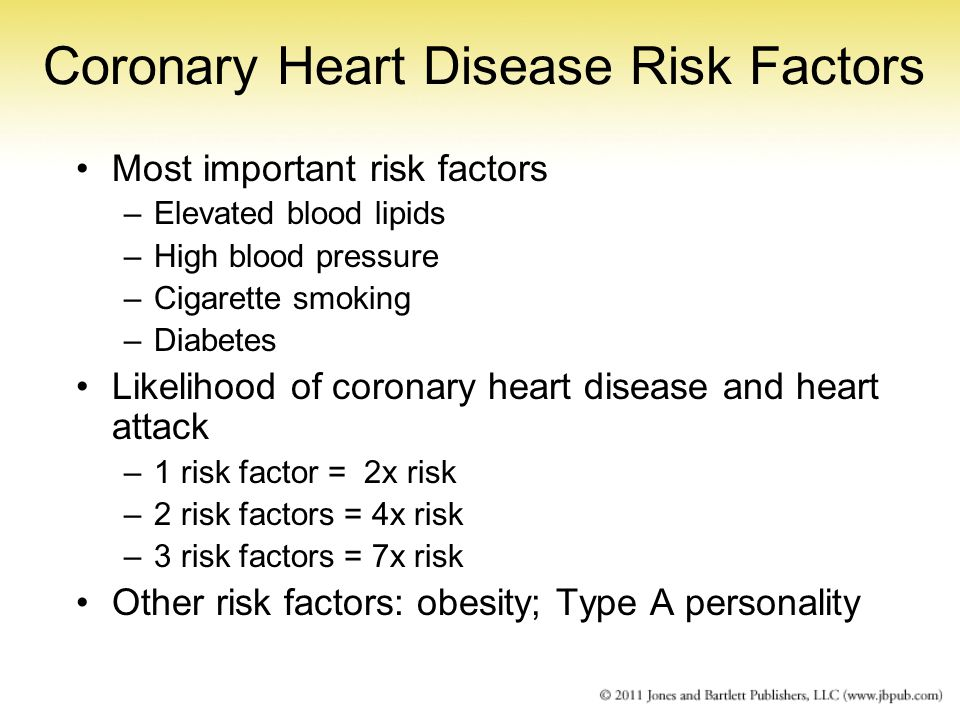 Coronary Heart Disease Risk Factors