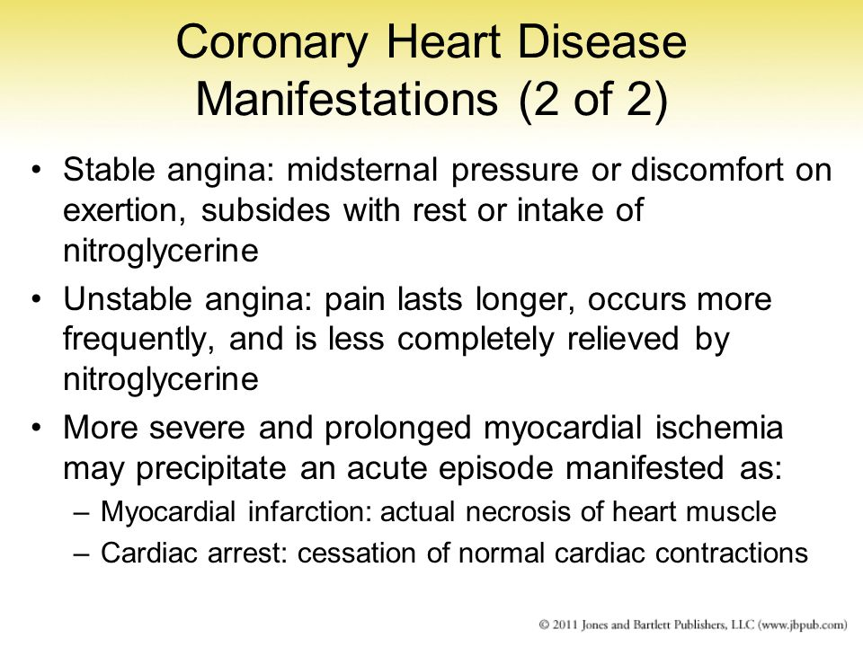 Coronary Heart Disease Manifestations (2 of 2)